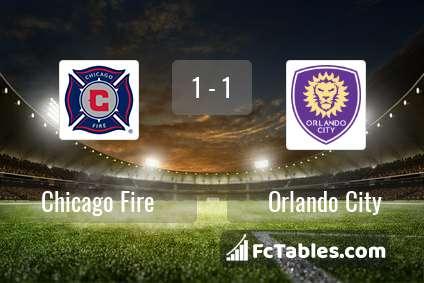 Preview image Chicago Fire - Orlando City