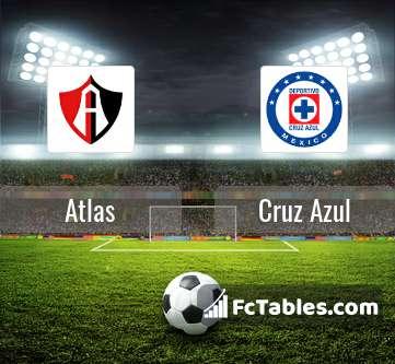 Atlas Cruz Azul H2H