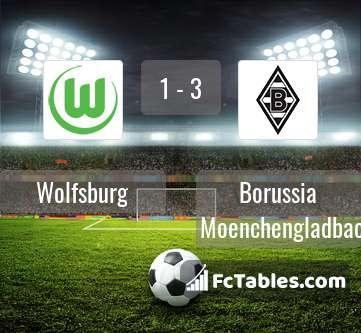 Preview image Wolfsburg - Borussia Moenchengladbach