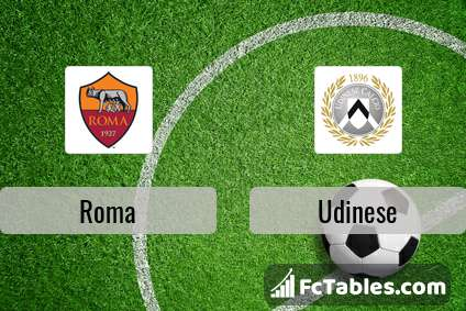 Preview image Roma - Udinese
