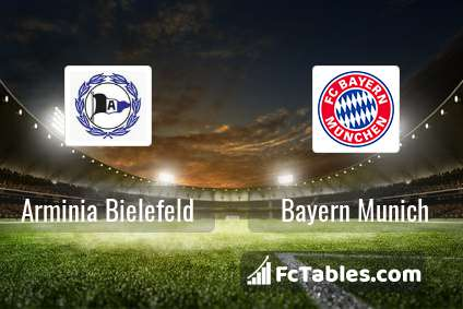 Anteprima della foto Arminia Bielefeld - Bayern Munich