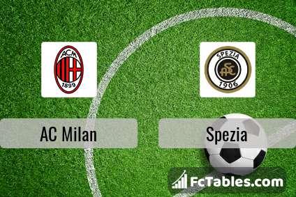 Preview image AC Milan - Spezia