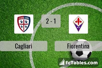 Preview image Cagliari - Fiorentina