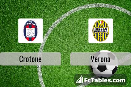 Preview image Crotone - Verona
