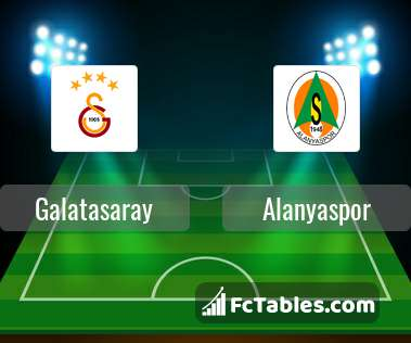 Anteprima della foto Galatasaray - Alanyaspor