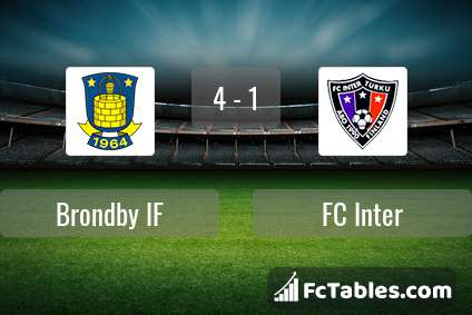 Preview image Brondby IF - FC Inter