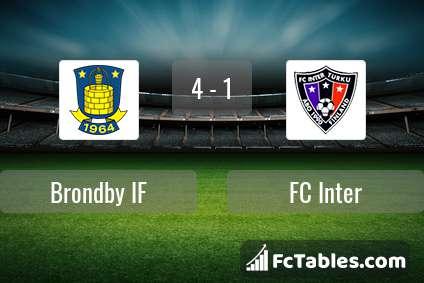 Podgląd zdjęcia Broendby IF - FC Inter
