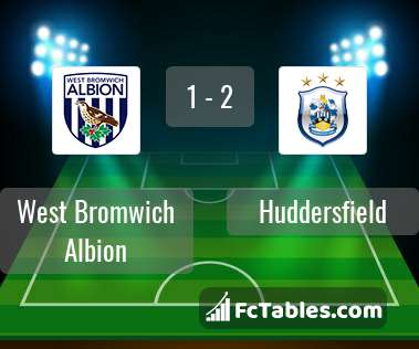 Preview image West Bromwich Albion - Huddersfield