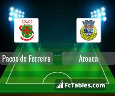Preview image Pacos de Ferreira - Arouca