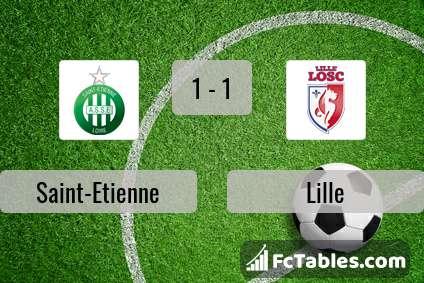 Preview image Saint-Etienne - Lille