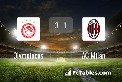 Preview image Olympiacos - AC Milan