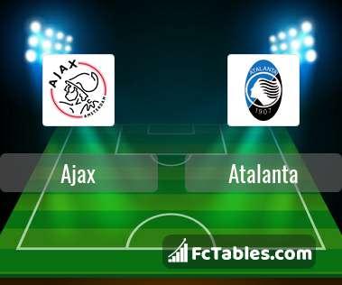 Preview image Ajax - Atalanta