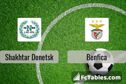 Preview image Shakhtar Donetsk - Benfica