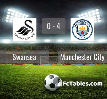 Preview image Swansea - Manchester City