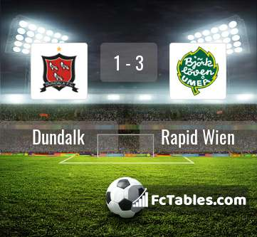 Preview image Dundalk - Rapid Wien