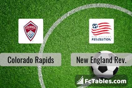 Preview image Colorado Rapids - New England Rev.