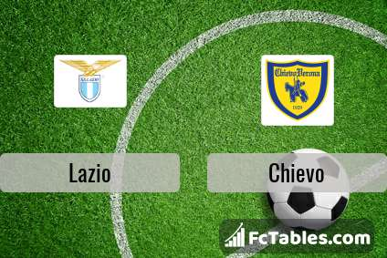Anteprima della foto Lazio - ChievoVerona