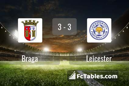 Preview image Braga - Leicester