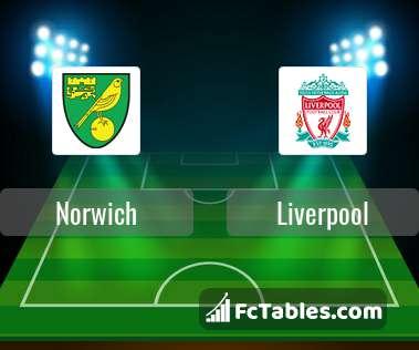 Anteprima della foto Norwich City - Liverpool