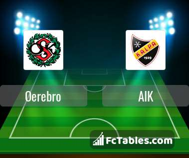 Preview image Oerebro - AIK