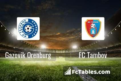 Preview image Gazovik Orenburg - FC Tambov