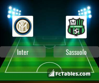 Preview image Inter - Sassuolo