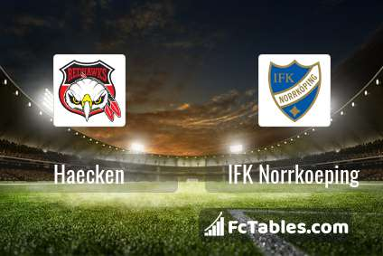 Preview image Haecken - IFK Norrkoeping