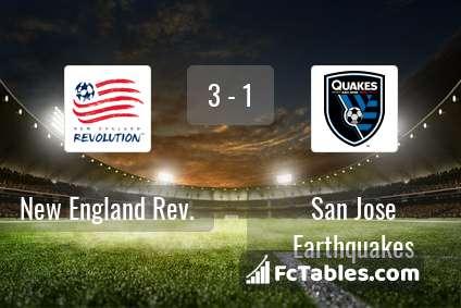 Preview image New England Rev. - San Jose Earthquakes