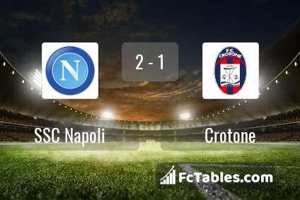 Preview image SSC Napoli - Crotone