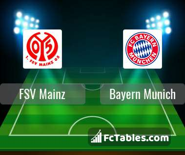 Preview image FSV Mainz - Bayern Munich