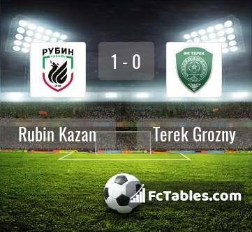 Anteprima della foto Rubin Kazan - Terek Grozny