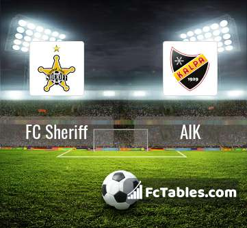 Preview image FC Sheriff - AIK