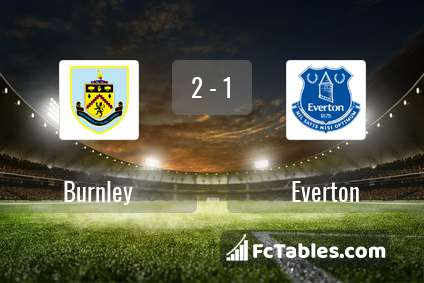 Preview image Burnley - Everton