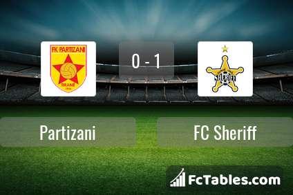 Preview image Partizani - FC Sheriff