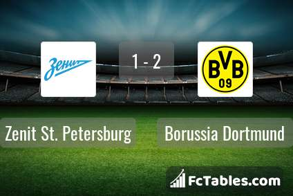 Preview image Zenit St. Petersburg - Borussia Dortmund