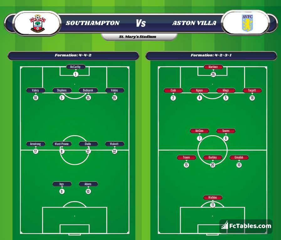 Preview image Southampton - Aston Villa
