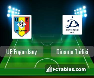 Preview image UE Engordany - Dinamo Tbilisi