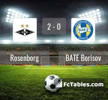 Anteprima della foto Rosenborg - BATE Borisov