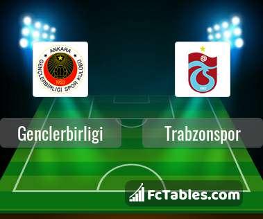Podgląd zdjęcia Genclerbirligi - Trabzonspor