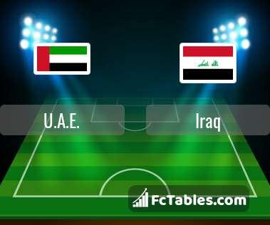 Preview image U.A.E. - Iraq