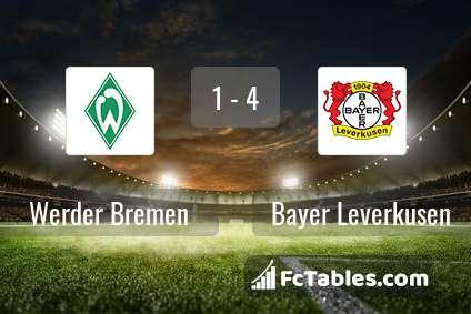 Anteprima della foto Werder Bremen - Bayer Leverkusen