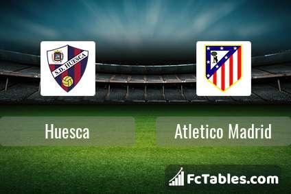 Anteprima della foto Huesca - Atletico Madrid