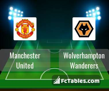 Preview image Manchester United - Wolverhampton Wanderers