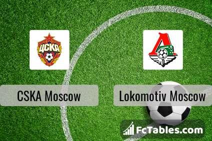 Podgląd zdjęcia CSKA Moskwa - Lokomotiw Moskwa