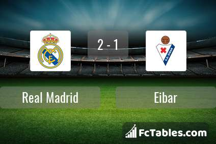 Preview image Real Madrid - Eibar