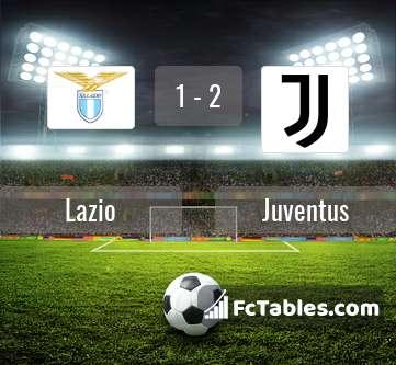 Podgląd zdjęcia Lazio Rzym - Juventus Turyn