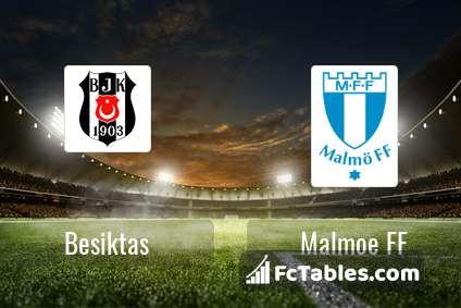 Preview image Besiktas - Malmoe FF