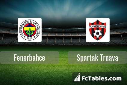 Preview image Fenerbahce - Spartak Trnava