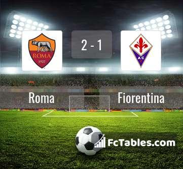 Podgląd zdjęcia AS Roma - Fiorentina