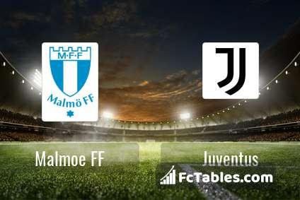 Preview image Malmoe FF - Juventus